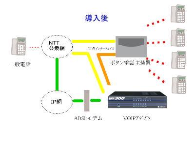 ~IP電話~神奈川テレコム株式会社